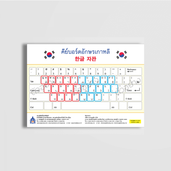โปสเตอร์คีย์บอร์ด-เกาหลี